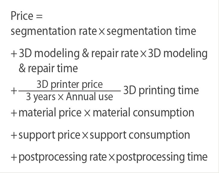 Workflow for 3D printing of medical models: phases, timeline and costs - Figure 6
